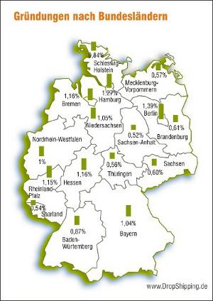 DropShipping im Nebenjob - Gründungen nach Bundesländern